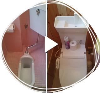 浦安 電気屋 タカハシデンキ 店舗 オフィス クリニック トイレ改修
